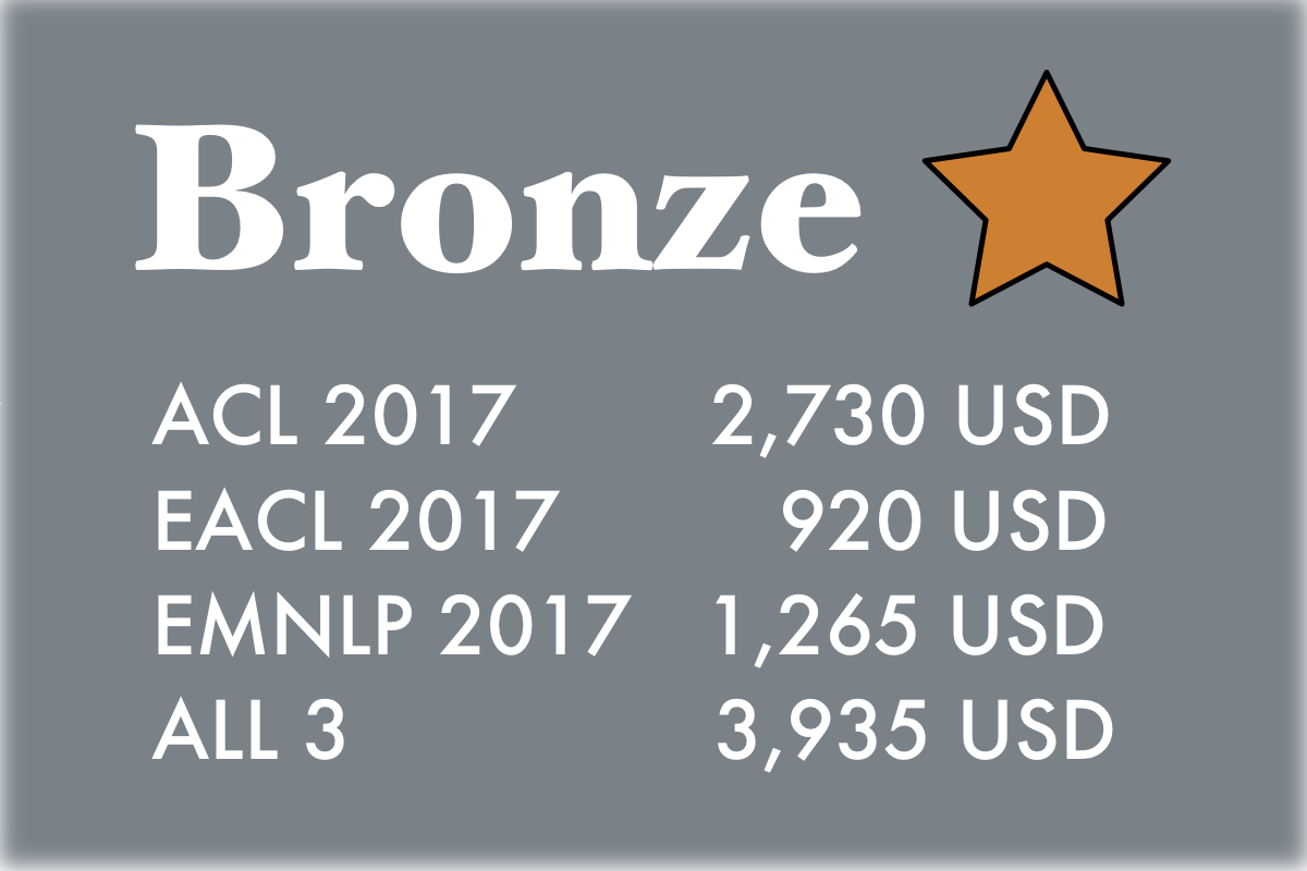 bronze sponsor pricing summary