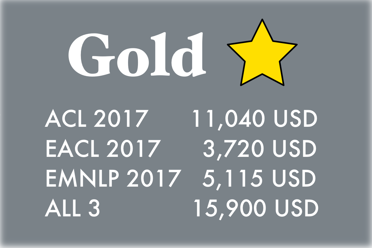 gold sponsor pricing summary