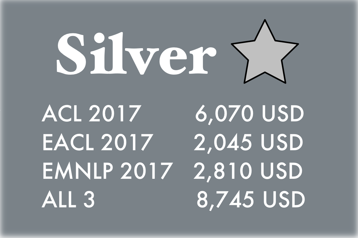 silver sponsor pricing summary